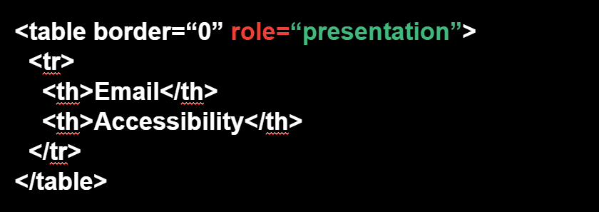setting the presentation role in accessible email