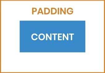 Padding around content in a table data cell