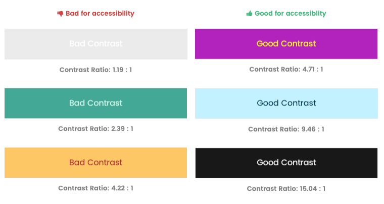 Color Contrast Ratio Chart for Accessibility
