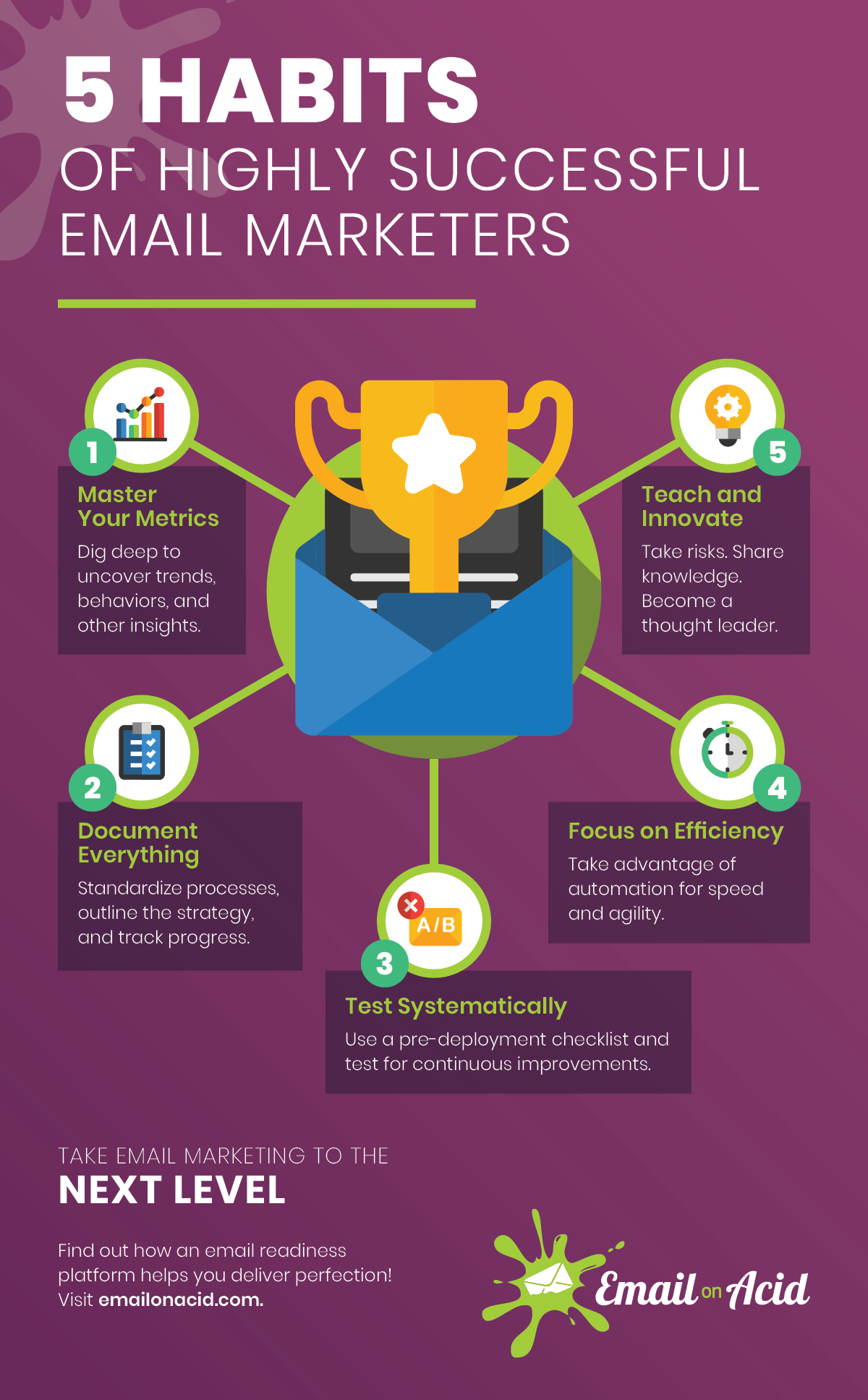 Email Marketing Success Infographic