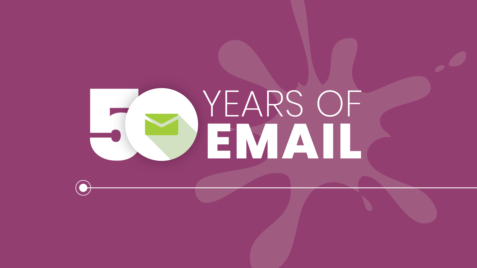 50 years of email history
