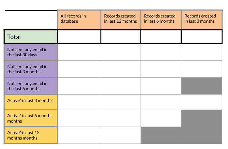 email marketing audit spreadsheet layout