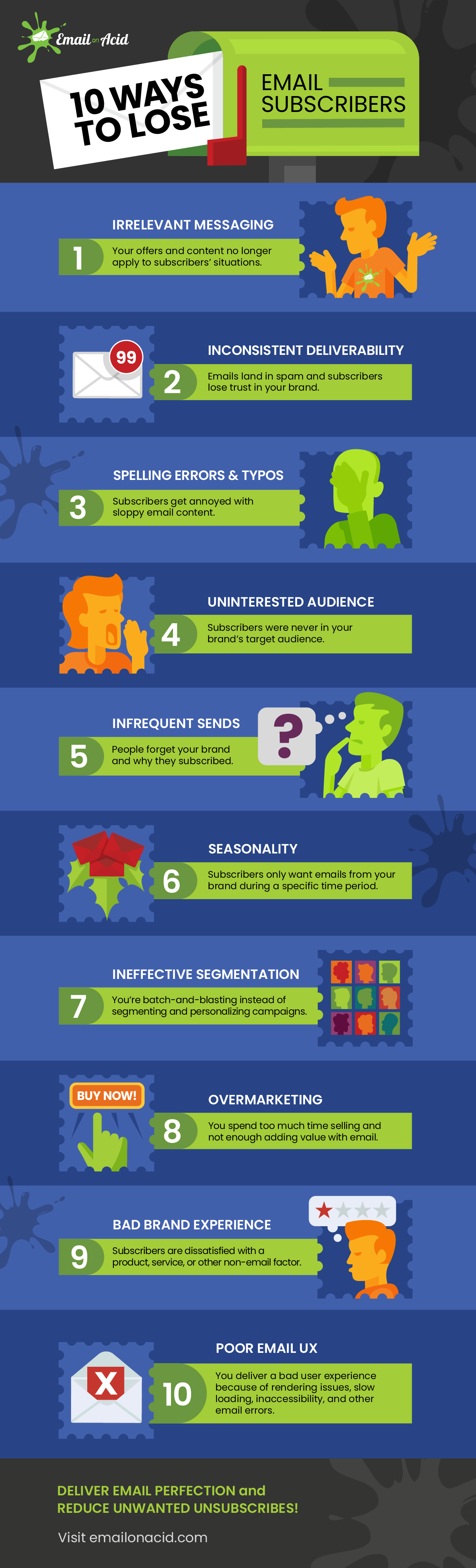 email unsubscribe infographic