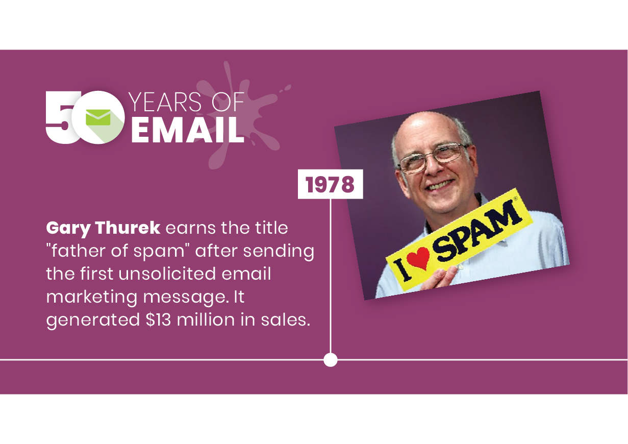 Gary Thurek - Father of Spam