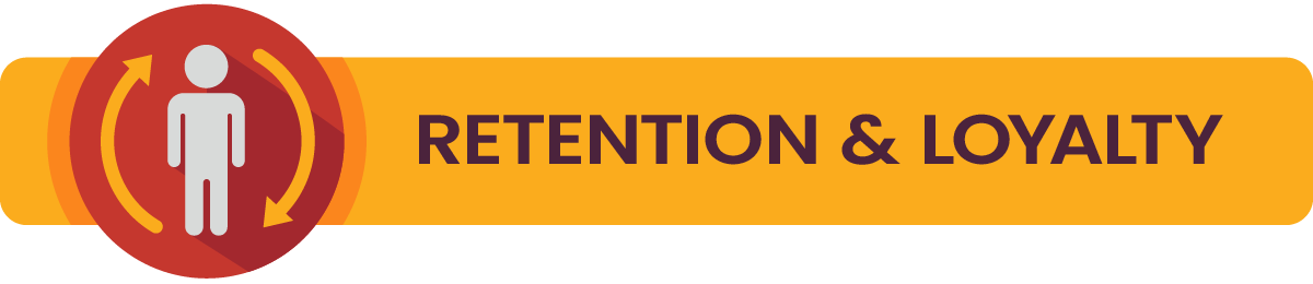 retention customer avatar circular arrows