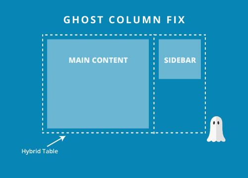 Outlook ghost column fix