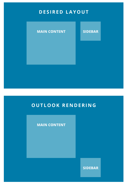 Outlook layout rendering problems